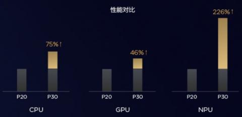Huawei нашла способ повысить плавность Android и готова им делиться