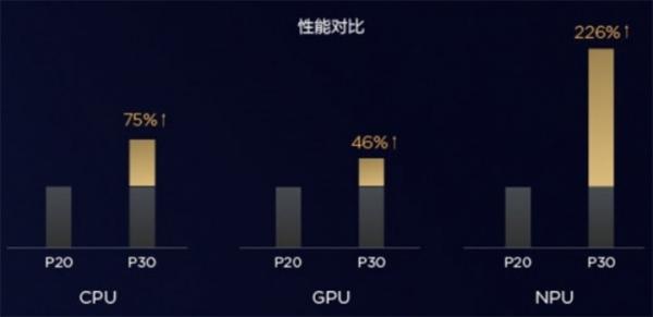 Honor V20 станет первым смартфоном с компилятором Ark