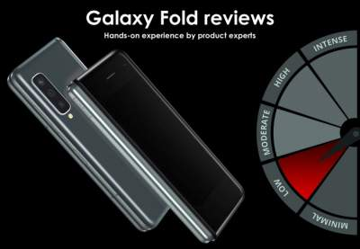 Samsung представит дату выпуска Galaxy Fold