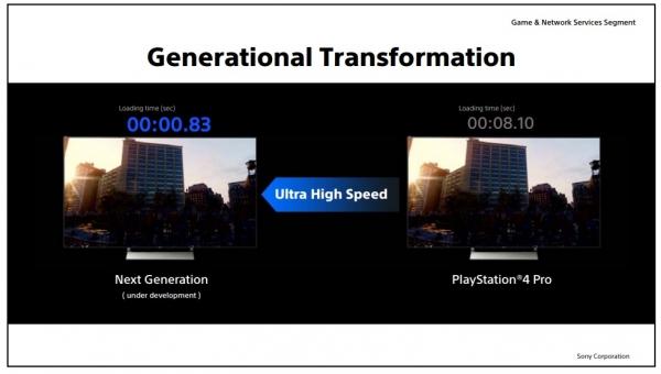 Sony показала как PlayStation 5 рвет PS4 Pro втесте производительности (видео)