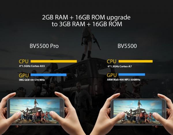 BlackView BV5500 Pro – защищенка с 4G, NFC и Android Pie за $89,99