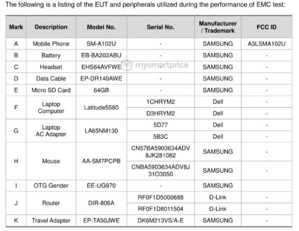 «Ультрабюджетник» Samsung Galaxy A10e готов к выходу: новинку заметили в FCC