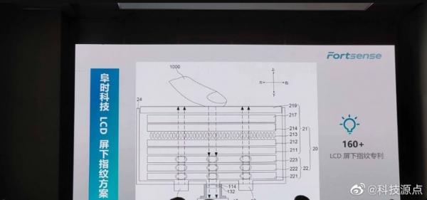 Сканер отпечатка интегрировали в LCD-экран, но к релизу он не готов