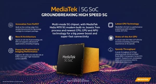 Computex 2019: MediaTek представил 7-нанометровый чип со встроенным модемом Helio M70 5G