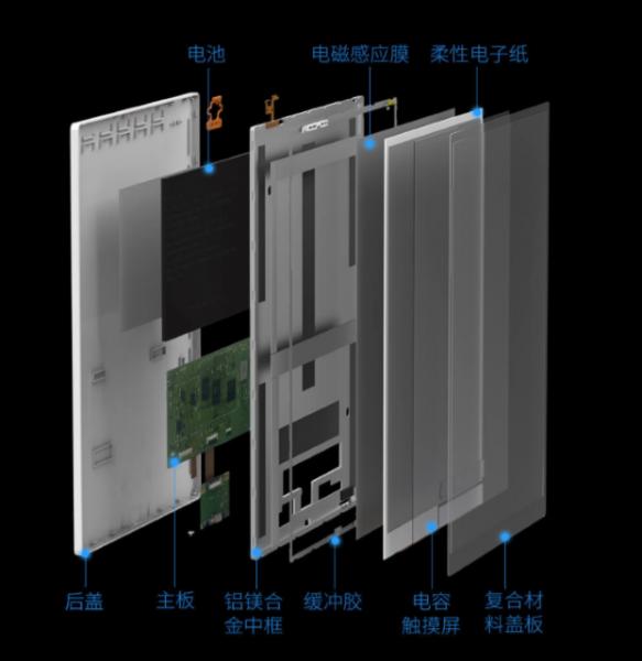 Xiaomi Ink Case Smart Electronic Paper: 10-дюймовая «умная» электронная бумага со стилусом Wacom и ценником в $361