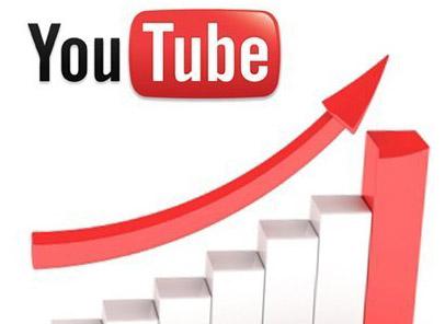 Как быстро получить подписчиков на Ютуб