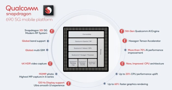 Qualcomm поделилась первыми подробностями о Snapdragon 690